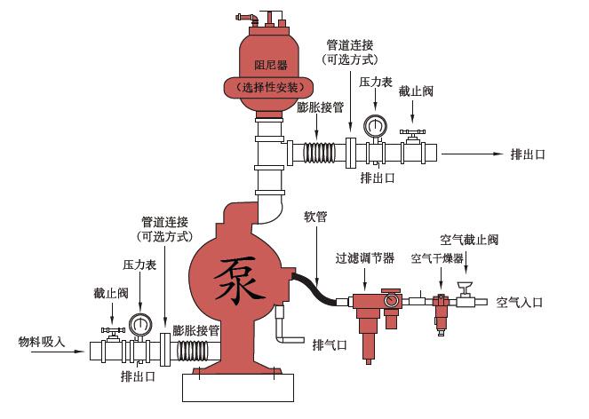 电路 电路图 电子 原理图 663_472